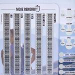 Mapa zdrapka dla biegacza gadżety sportowe warszawa
